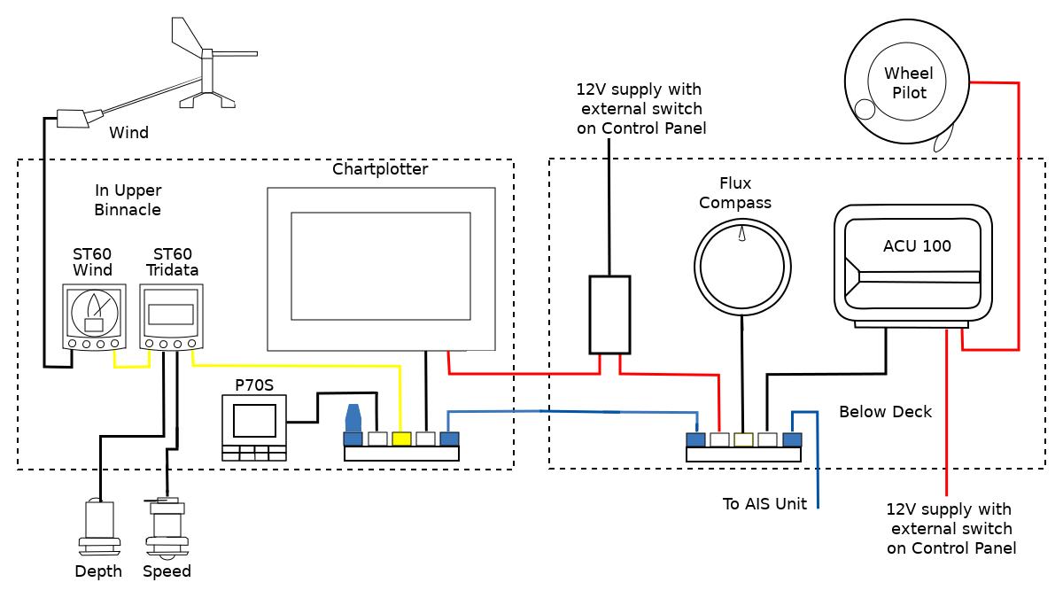 Auto pilot Wiring Diagram